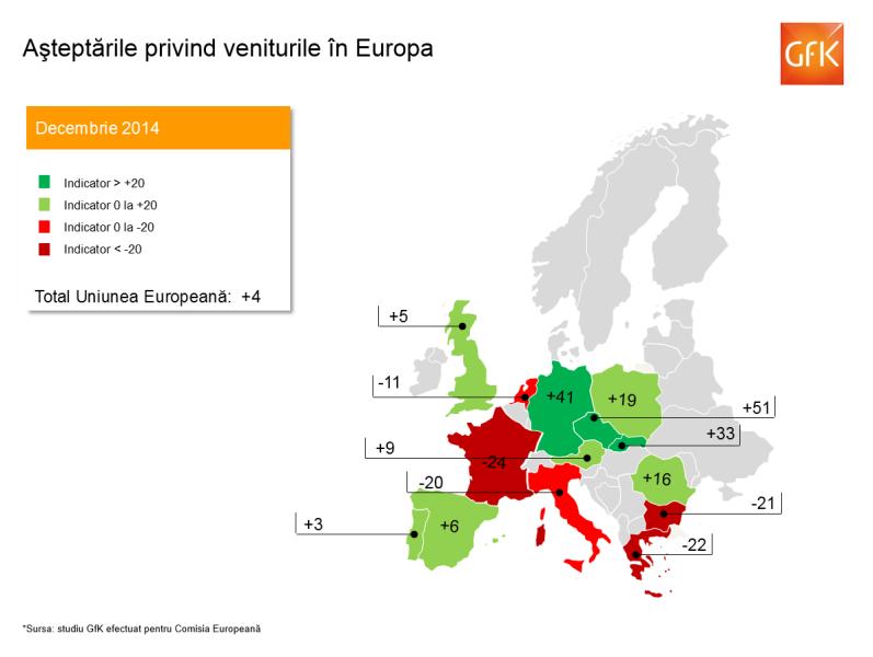 asteptarile privind veniturile-T4-2014